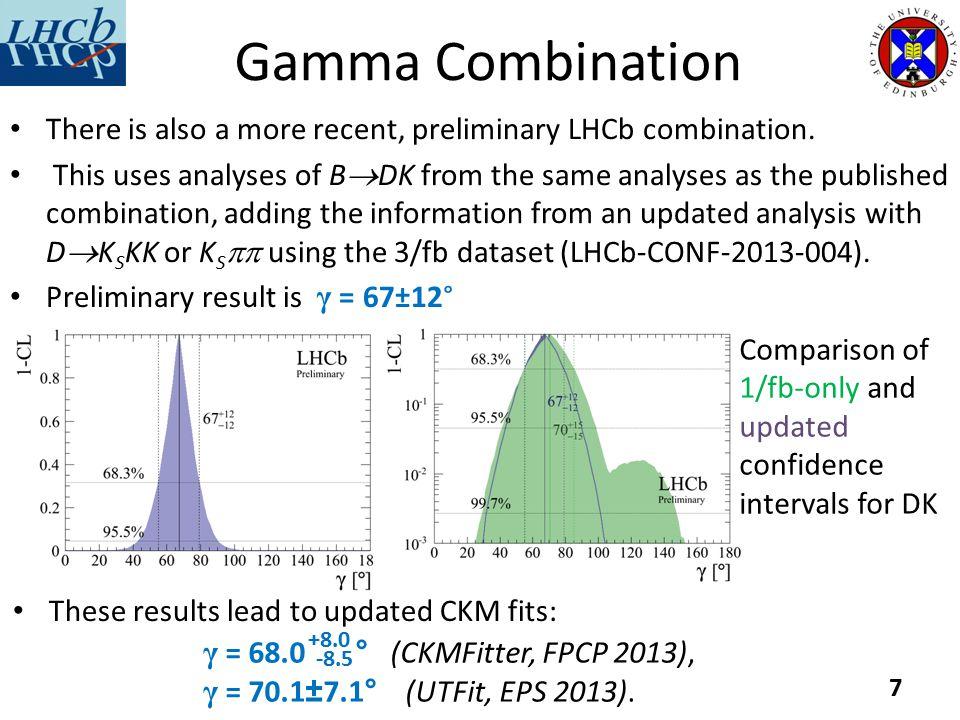 γ = 68.0 ° (CKMFitter, FPCP 2013), γ = 70.1±7.1° (UTFit, EPS 2013). There is also a more recent, preliminary LHCb combination. This uses analyses of B