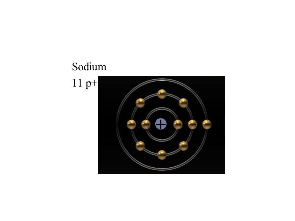 Lithium 3 p+ +