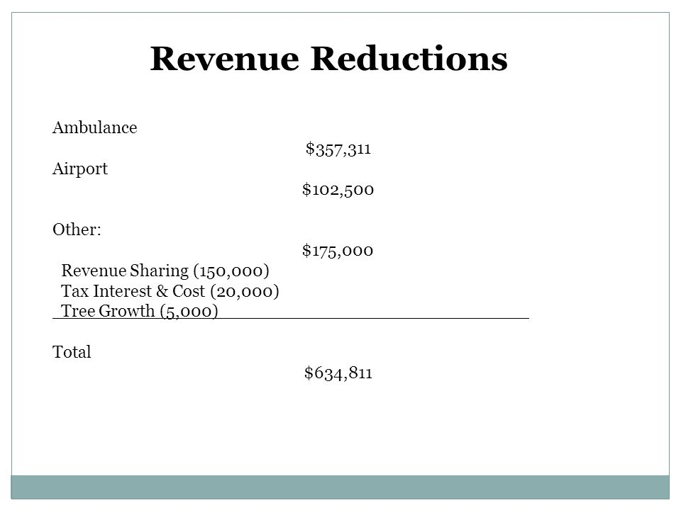 Revenue Reductions Ambulance $357,311 Airport $102,500 Other: $175,000 Revenue Sharing (150,000) Tax Interest & Cost (20,000) Tree Growth (5,000) Total $634,811