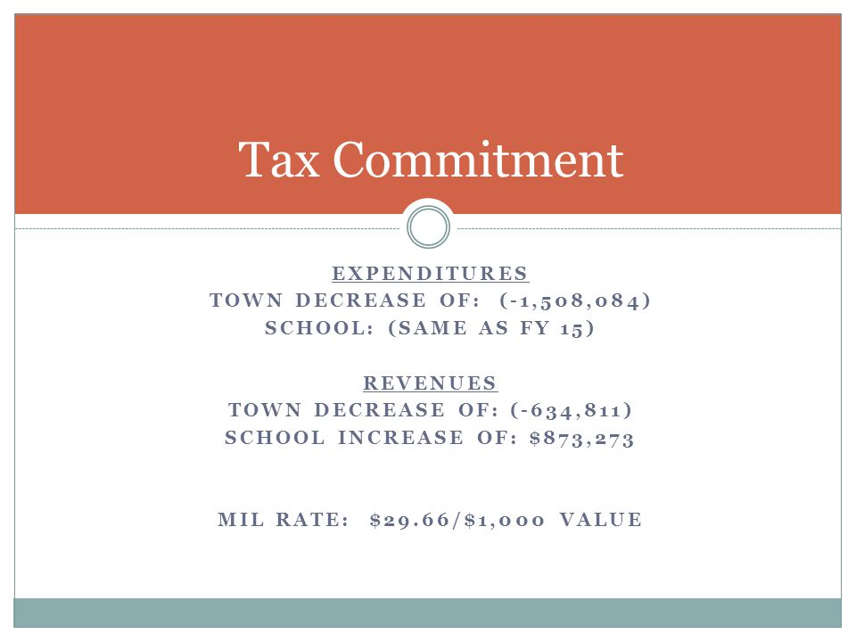 EXPENDITURES TOWN DECREASE OF: (-1,508,084) SCHOOL: (SAME AS FY 15) REVENUES TOWN DECREASE OF: (-634,811) SCHOOL INCREASE OF: $873,273 MIL RATE: $29.66/$1,000 VALUE Tax Commitment