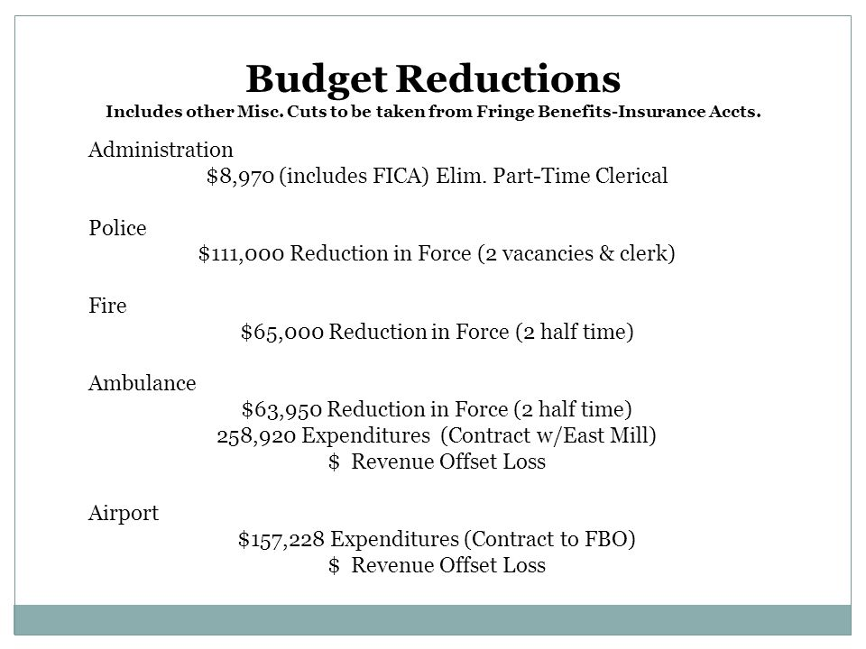 Budget Reductions Includes other Misc. Cuts to be taken from Fringe Benefits-Insurance Accts.