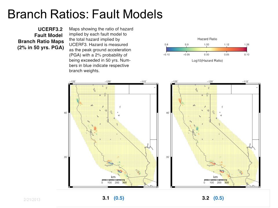 Branch Ratios: Fault Models 2/21/20132013 USGS NSHMP CA Workshop II10