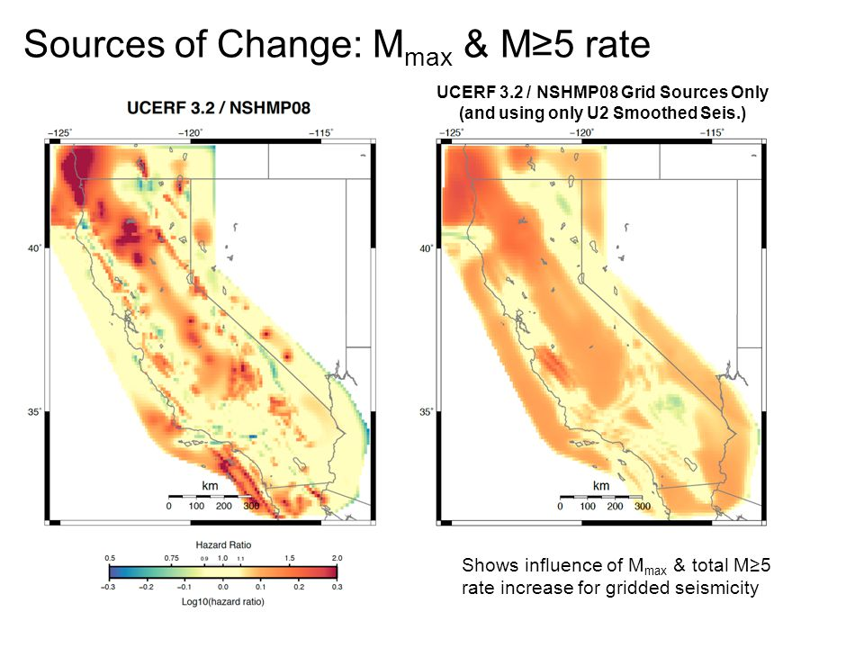 Shows influence of M max & total M≥5 rate increase for gridded seismicity UCERF 3.2 / NSHMP08 Grid Sources Only (and using only U2 Smoothed Seis.) Sources of Change: M max & M≥5 rate