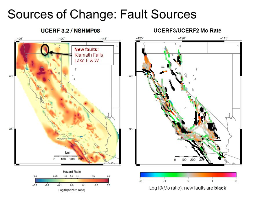 New faults: Klamath Falls Lake E & W UCERF3/UCERF2 Mo Rate Log10(Mo ratio); new faults are black Sources of Change: Fault Sources