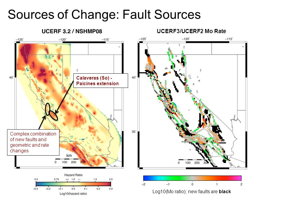 Calaveras (So) - Paicines extension Complex combination of new faults and geometric and rate changes UCERF3/UCERF2 Mo Rate Log10(Mo ratio); new faults are black Sources of Change: Fault Sources