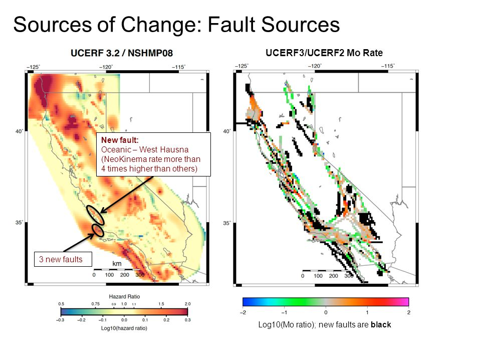 New fault: Oceanic – West Hausna (NeoKinema rate more than 4 times higher than others) 3 new faults UCERF3/UCERF2 Mo Rate Log10(Mo ratio); new faults are black Sources of Change: Fault Sources