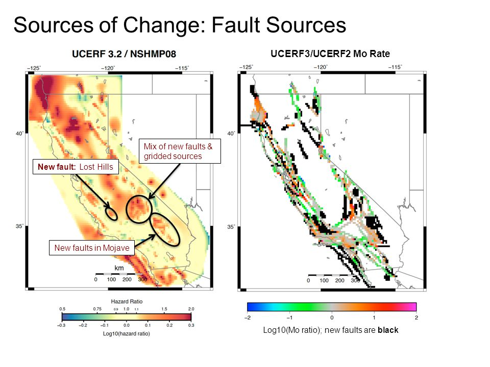 New fault: Lost Hills Mix of new faults & gridded sources New faults in Mojave UCERF3/UCERF2 Mo Rate Log10(Mo ratio); new faults are black Sources of Change: Fault Sources