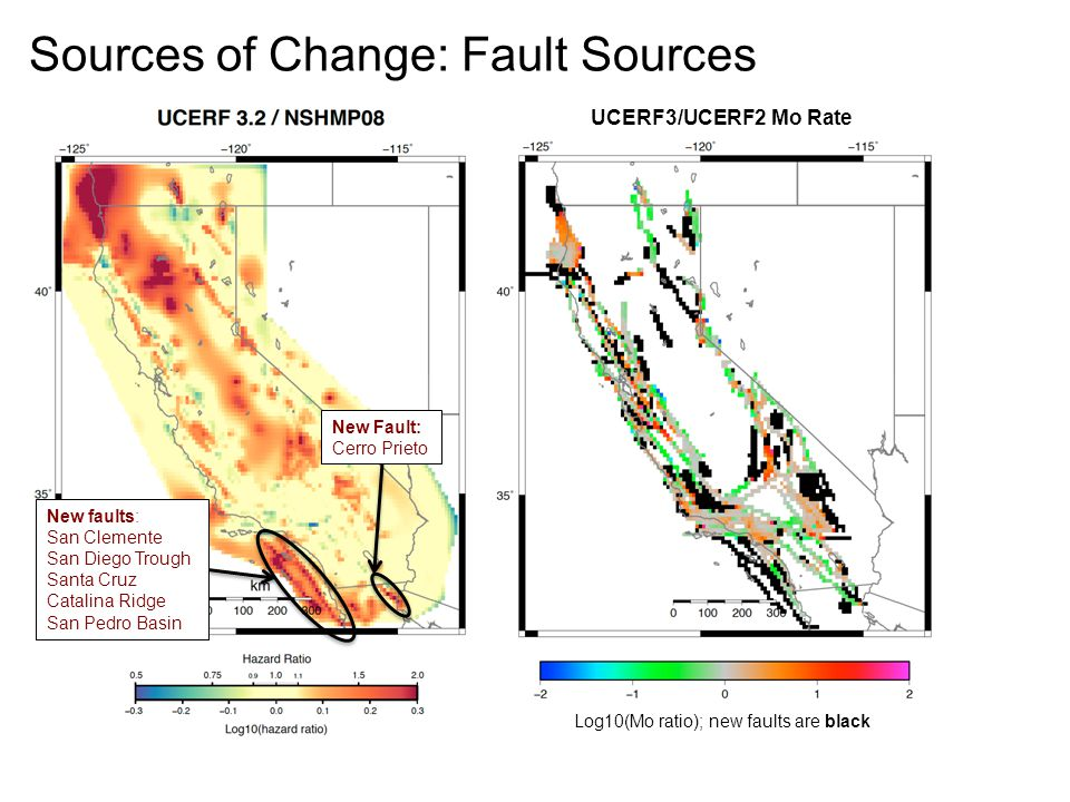New Fault: Cerro Prieto New faults: San Clemente San Diego Trough Santa Cruz Catalina Ridge San Pedro Basin UCERF3/UCERF2 Mo Rate Log10(Mo ratio); new