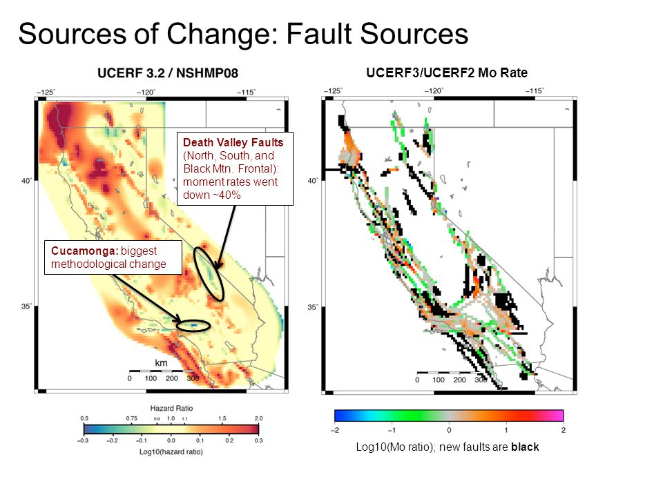 Cucamonga: biggest methodological change Death Valley Faults (North, South, and Black Mtn.