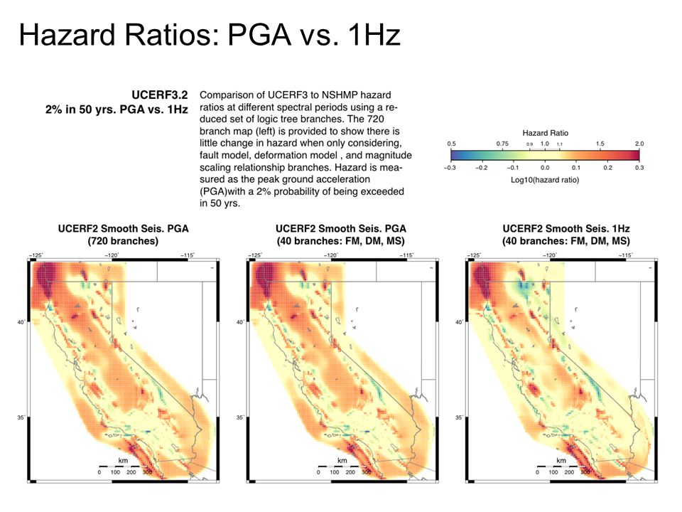 Hazard Ratios: PGA vs. 1Hz 2/21/20132013 USGS NSHMP CA Workshop II47