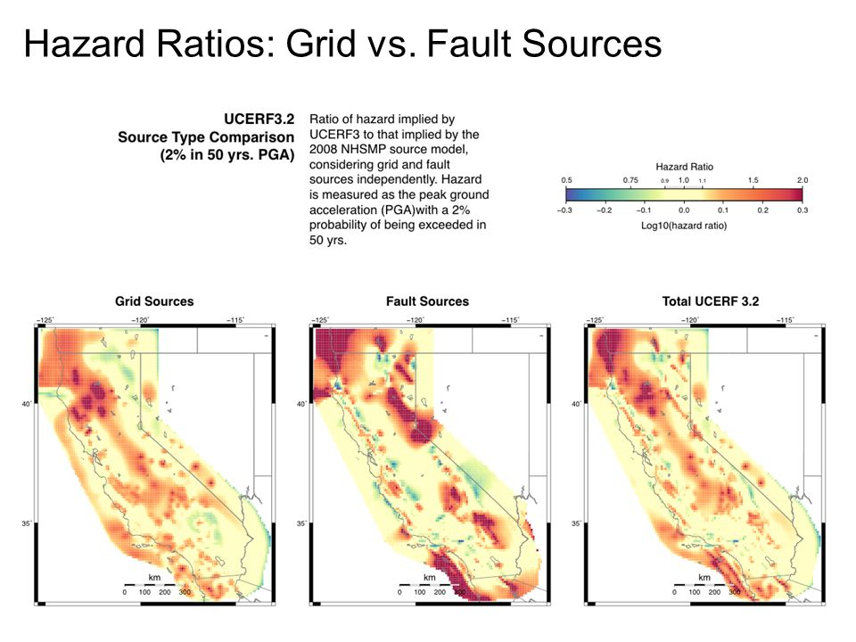 Hazard Ratios: Grid vs. Fault Sources 2/21/20132013 USGS NSHMP CA Workshop II7