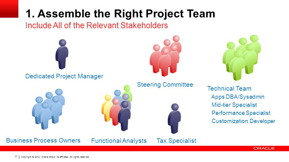 Copyright © 2012, Oracle and/or its affiliates. All rights reserved. 17 1. Assemble the Right Project Team Include All of the Relevant Stakeholders St
