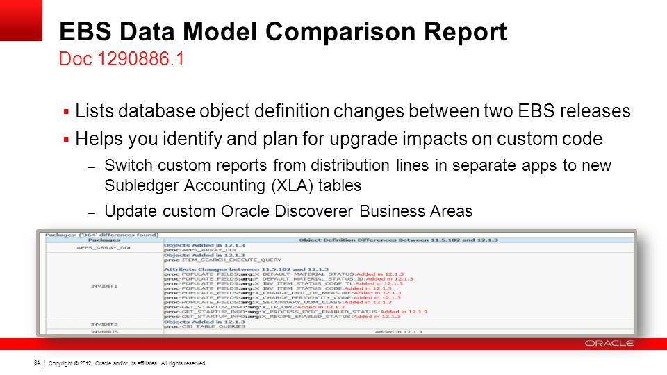 Copyright © 2012, Oracle and/or its affiliates. All rights reserved. 34 EBS Data Model Comparison Report  Lists database object definition changes be