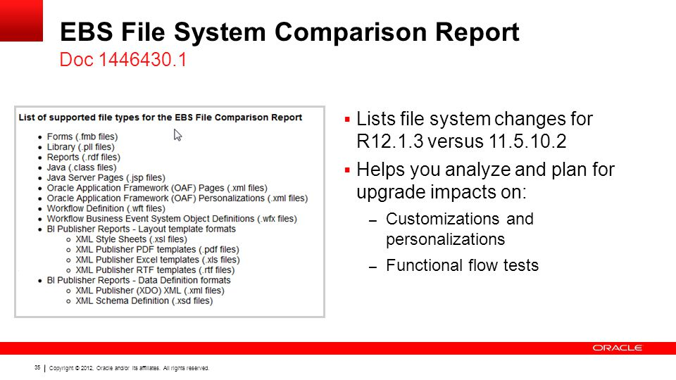 Copyright © 2012, Oracle and/or its affiliates. All rights reserved. 35 EBS File System Comparison Report  Lists file system changes for R12.1.3 vers