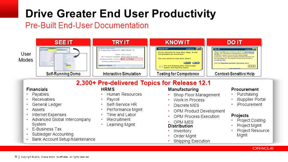 Copyright © 2012, Oracle and/or its affiliates. All rights reserved. 59 Drive Greater End User Productivity Pre-Built End-User Documentation Applicati