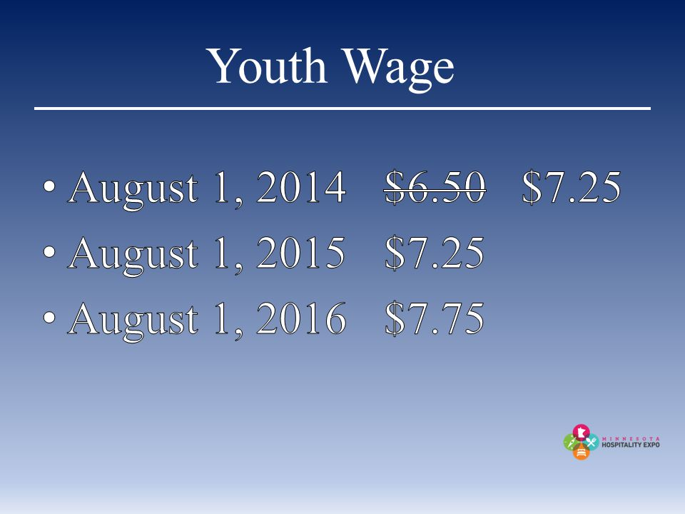 Youth Wage