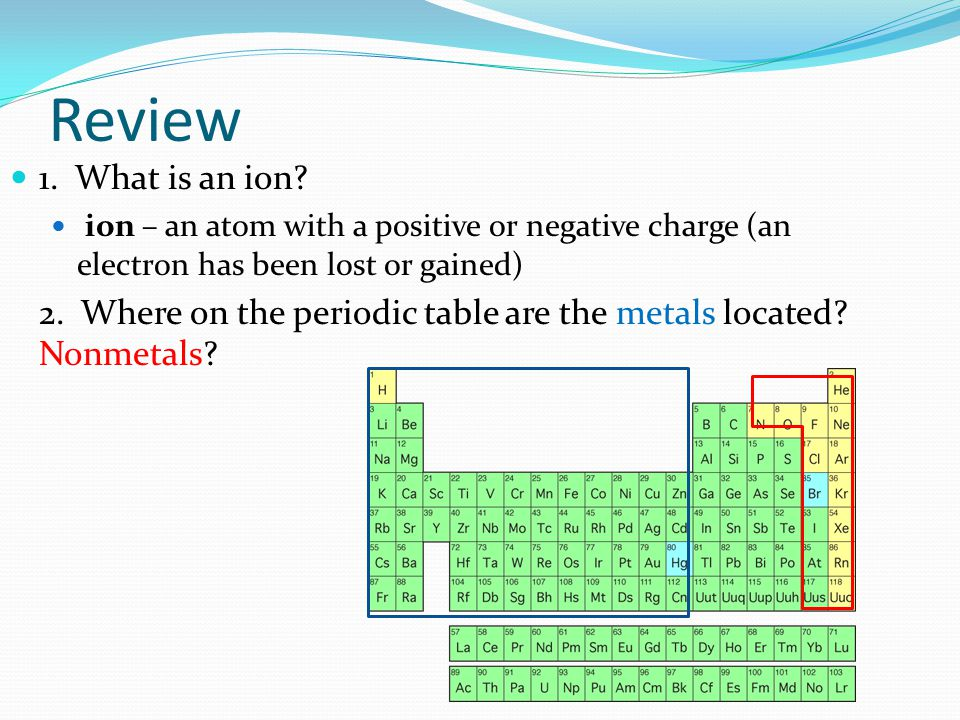 Review 1. What is an ion? ion – an atom with a positive or negative charge (an electron has been lost or gained) 2. Where on the periodic table are th