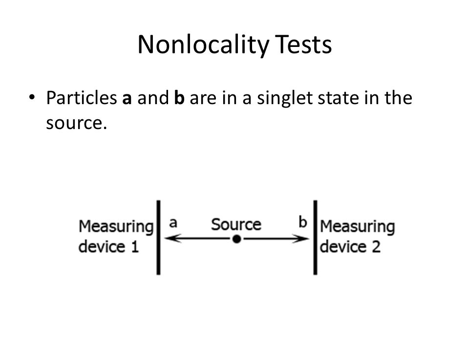 Nonlocality Tests Particles a and b are in a singlet state in the source.
