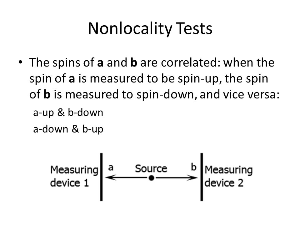 Nonlocality Tests The spins of a and b are correlated: when the spin of a is measured to be spin-up, the spin of b is measured to spin-down, and vice versa: a-up & b-down a-down & b-up