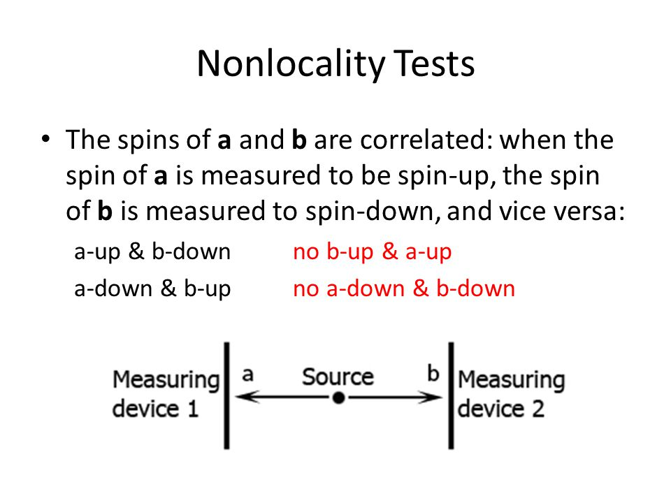 The spins of a and b are correlated: when the spin of a is measured to be spin-up, the spin of b is measured to spin-down, and vice versa: a-up & b-down no b-up & a-up a-down & b-up no a-down & b-down