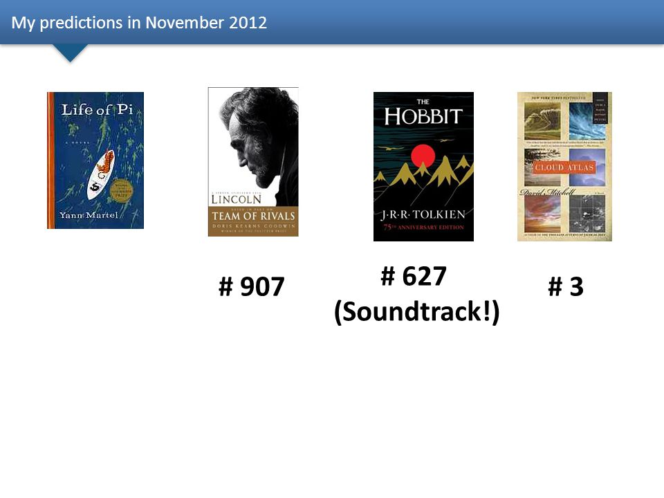 My predictions in November 2012 # 907 # 627 (Soundtrack!) # 3