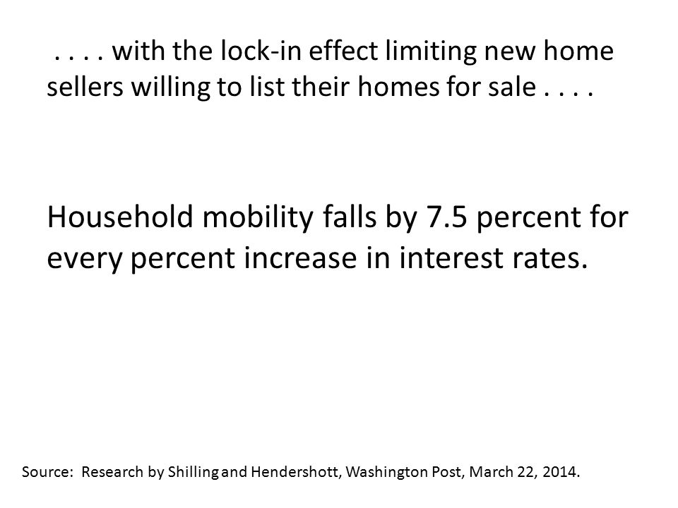 Source: Research by Shilling and Hendershott, Washington Post, March 22, 2014.....