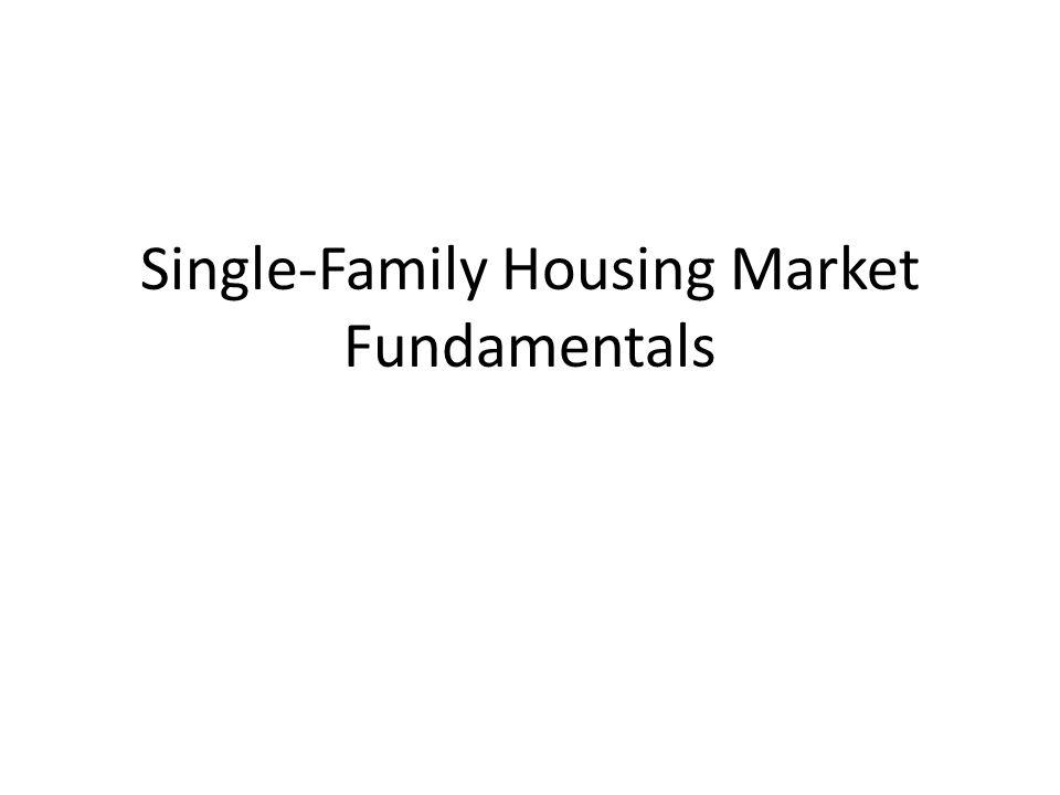 Single-Family Housing Market Fundamentals