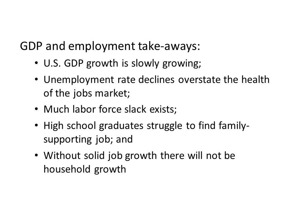 GDP and employment take-aways: U.S.