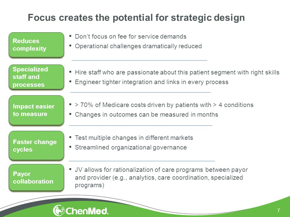 7 Focus creates the potential for strategic design ▪ Hire staff who are passionate about this patient segment with right skills ▪ Engineer tighter integration and links in every process ▪ Test multiple changes in different markets ▪ Streamlined organizational governance ▪ > 70% of Medicare costs driven by patients with > 4 conditions ▪ Changes in outcomes can be measured in months Faster change cycles Impact easier to measure Payor collaboration ▪ JV allows for rationalization of care programs between payor and provider (e.g., analytics, care coordination, specialized programs) ▪ Don't focus on fee for service demands ▪ Operational challenges dramatically reduced Specialized staff and processes Reduces complexity