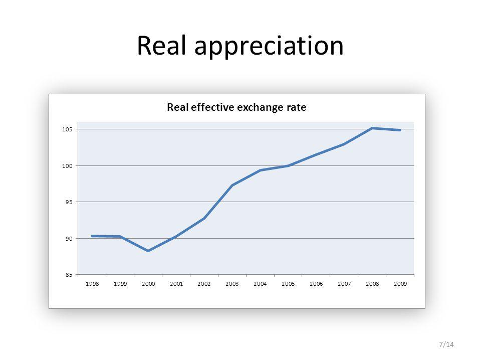 Real appreciation 7/14