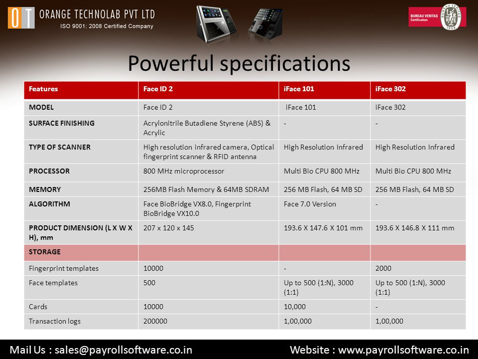 Powerful specifications FeaturesFace ID 2iFace 101iFace 302 MODELFace ID 2 iFace 101iFace 302 SURFACE FINISHINGAcrylonitrile Butadiene Styrene (ABS) & Acrylic -- TYPE OF SCANNERHigh resolution infrared camera, Optical fingerprint scanner & RFID antenna High Resolution Infrared PROCESSOR800 MHz microprocessorMulti Bio CPU 800 MHz MEMORY256MB Flash Memory & 64MB SDRAM256 MB Flash, 64 MB SD ALGORITHMFace BioBridge VX8.0, Fingerprint BioBridge VX10.0 Face 7.0 Version- PRODUCT DIMENSION (L X W X H), mm 207 x 120 x 145193.6 X 147.6 X 101 mm193.6 X 146.8 X 111 mm STORAGE Fingerprint templates10000-2000 Face templates500Up to 500 (1:N), 3000 (1:1) Cards1000010,000- Transaction logs2000001,00,000 Mail Us : sales@payrollsoftware.co.in Website : www.payrollsoftware.co.in