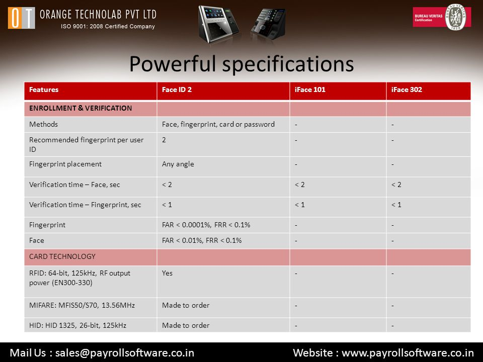 Powerful specifications FeaturesFace ID 2iFace 101iFace 302 ENROLLMENT & VERIFICATION MethodsFace, fingerprint, card or password-- Recommended fingerprint per user ID 2-- Fingerprint placementAny angle-- Verification time – Face, sec< 2 Verification time – Fingerprint, sec< 1 FingerprintFAR < 0.0001%, FRR < 0.1%-- FaceFAR < 0.01%, FRR < 0.1%-- CARD TECHNOLOGY RFID: 64-bit, 125kHz, RF output power (EN300-330) Yes-- MIFARE: MFIS50/S70, 13.56MHzMade to order-- HID: HID 1325, 26-bit, 125kHzMade to order-- Mail Us : sales@payrollsoftware.co.in Website : www.payrollsoftware.co.in