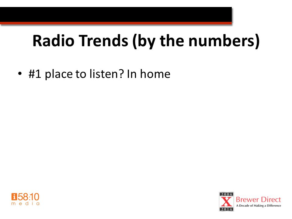 Radio Trends (by the numbers) #1 place to listen? In home