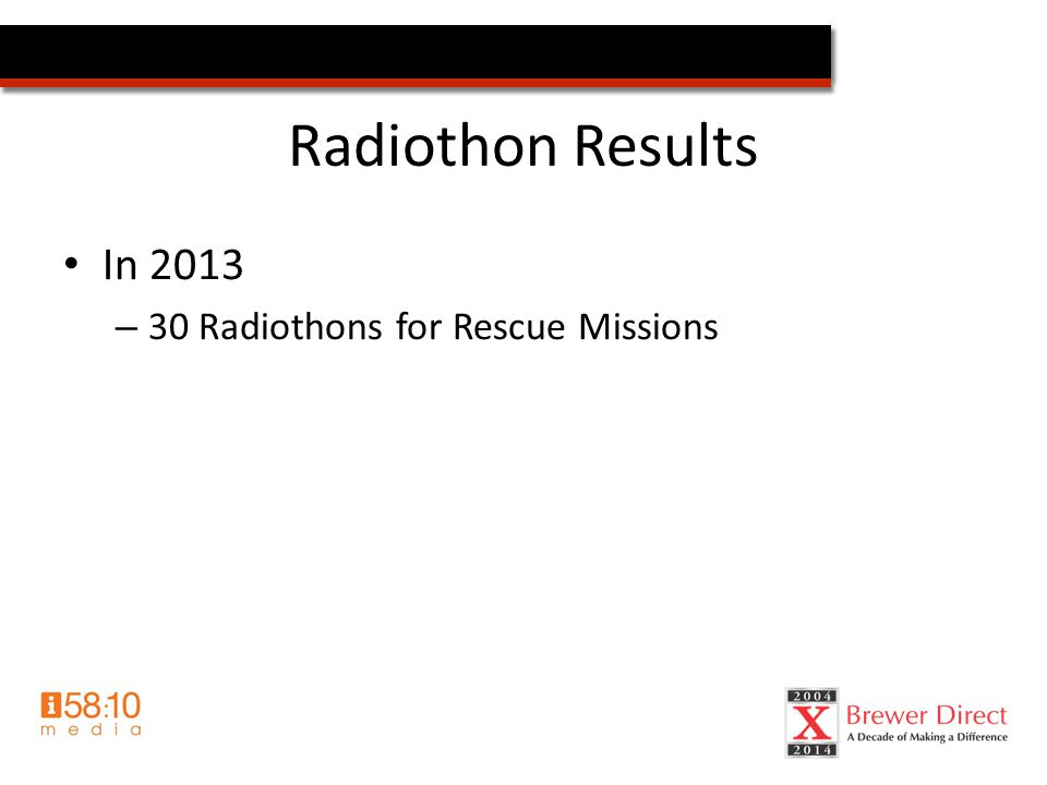 Radiothon Results In 2013 – 30 Radiothons for Rescue Missions