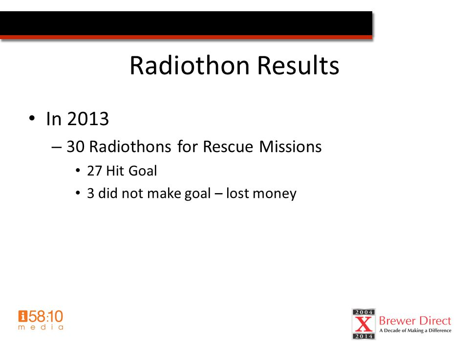 Radiothon Results In 2013 – 30 Radiothons for Rescue Missions 27 Hit Goal 3 did not make goal – lost money