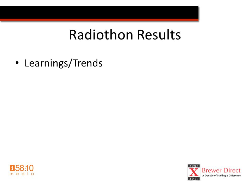 Radiothon Results Learnings/Trends