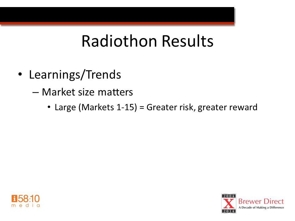 Radiothon Results Learnings/Trends – Market size matters Large (Markets 1-15) = Greater risk, greater reward