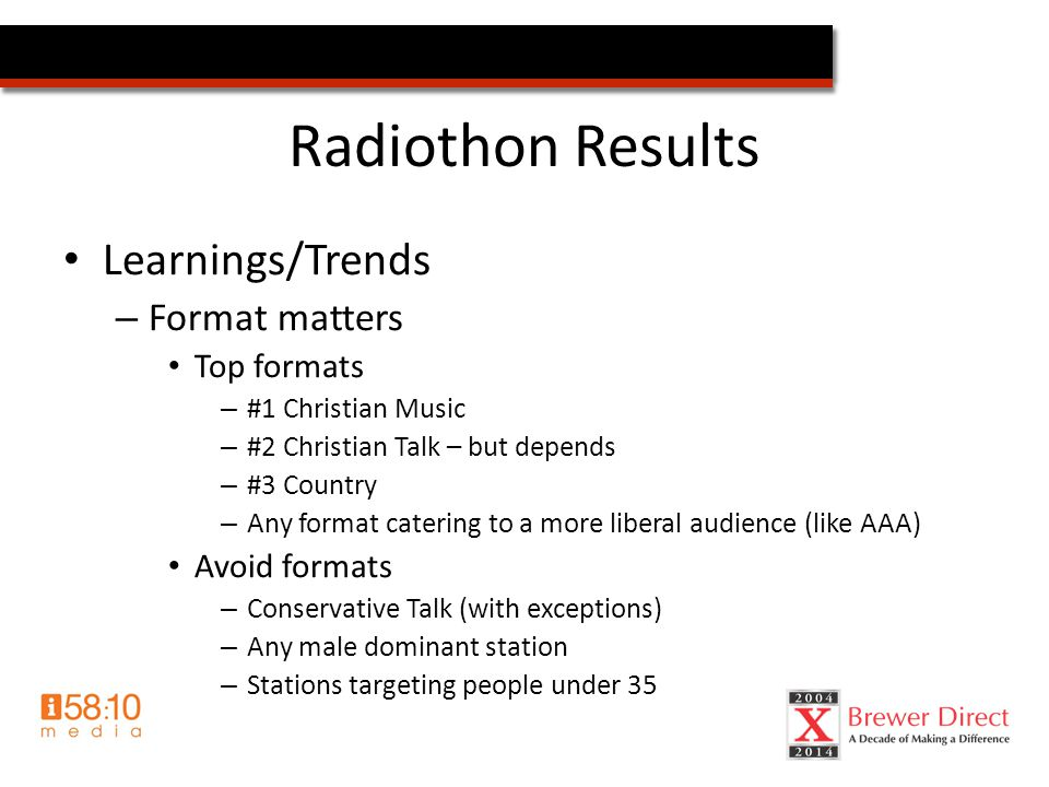 Radiothon Results Learnings/Trends – Format matters Top formats – #1 Christian Music – #2 Christian Talk – but depends – #3 Country – Any format catering to a more liberal audience (like AAA) Avoid formats – Conservative Talk (with exceptions) – Any male dominant station – Stations targeting people under 35