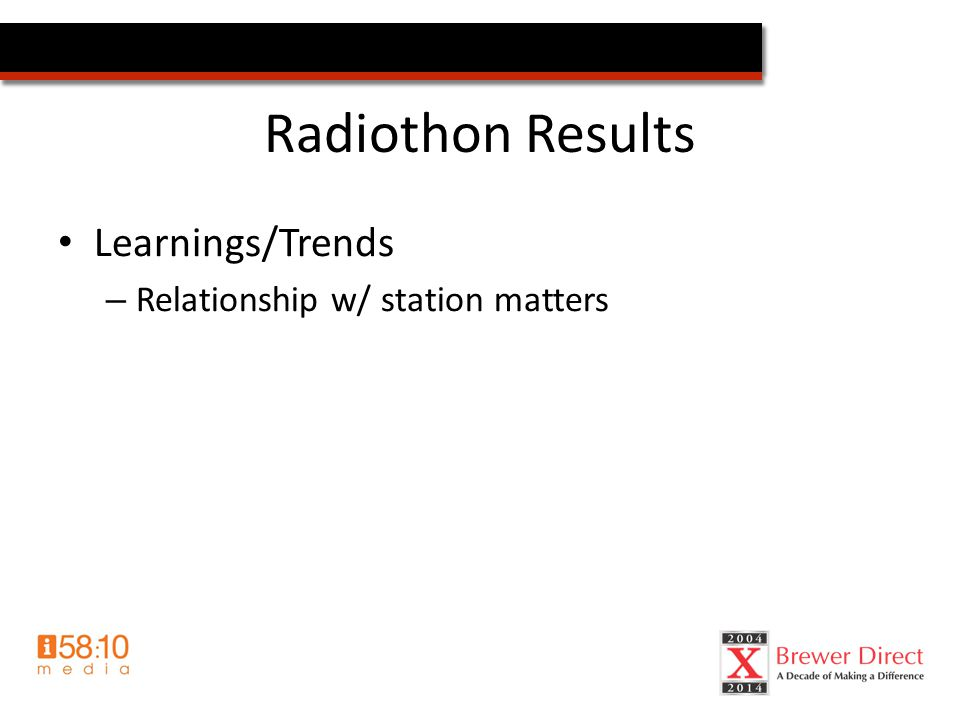 Radiothon Results Learnings/Trends – Relationship w/ station matters