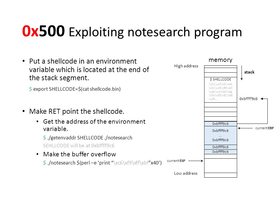 0x500 Exploiting notesearch program Put a shellcode in an environment variable which is located at the end of the stack segment.