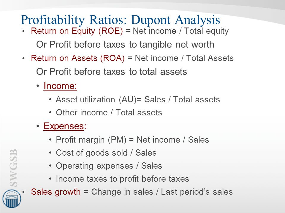 Profitability Ratios: Dupont Analysis Return on Equity (ROE) = Net income / Total equity Or Profit before taxes to tangible net worth Return on Assets