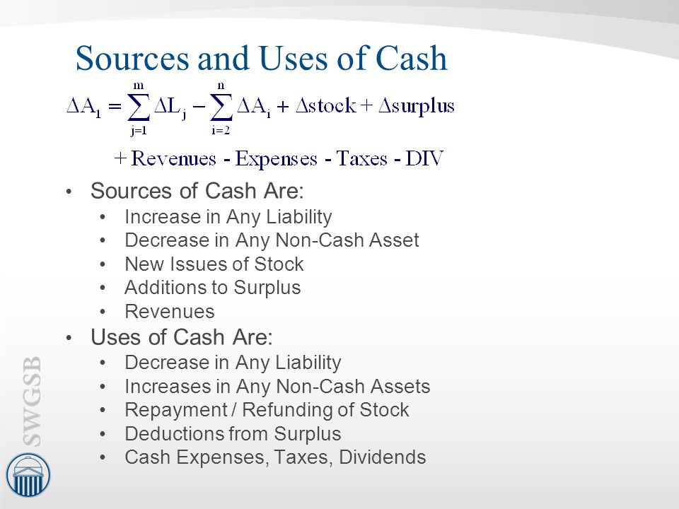 Sources and Uses of Cash Sources of Cash Are: Increase in Any Liability Decrease in Any Non-Cash Asset New Issues of Stock Additions to Surplus Revenu