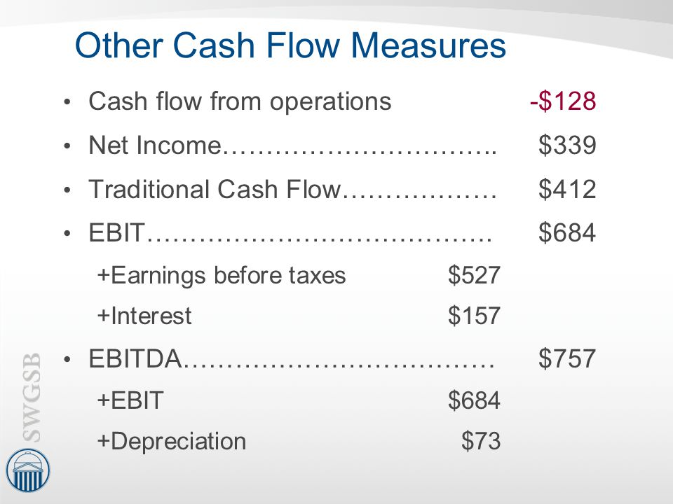 Other Cash Flow Measures Cash flow from operations-$128 Net Income…………………………..$339 Traditional Cash Flow………………$412 EBIT………………………………….$684 +Earnings be