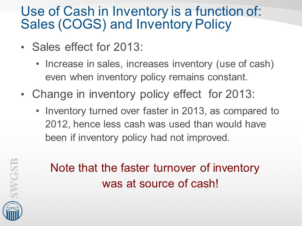 Use of Cash in Inventory is a function of: Sales (COGS) and Inventory Policy Sales effect for 2013: Increase in sales, increases inventory (use of cas