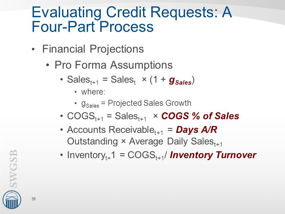 Evaluating Credit Requests: A Four-Part Process Financial Projections Pro Forma Assumptions Sales t+1 = Sales t × (1 + g Sales ) where: g Sales = Proj