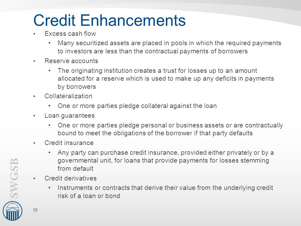 Credit Enhancements Excess cash flow Many securitized assets are placed in pools in which the required payments to investors are less than the contrac