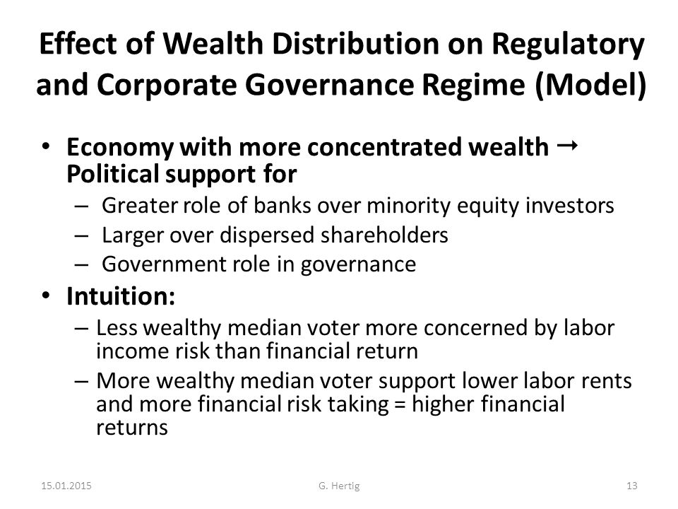 Effect of Wealth Distribution on Regulatory and Corporate Governance Regime (Model) Economy with more concentrated wealth  Political support for – Greater role of banks over minority equity investors – Larger over dispersed shareholders – Government role in governance Intuition: – Less wealthy median voter more concerned by labor income risk than financial return – More wealthy median voter support lower labor rents and more financial risk taking = higher financial returns 15.01.2015G.