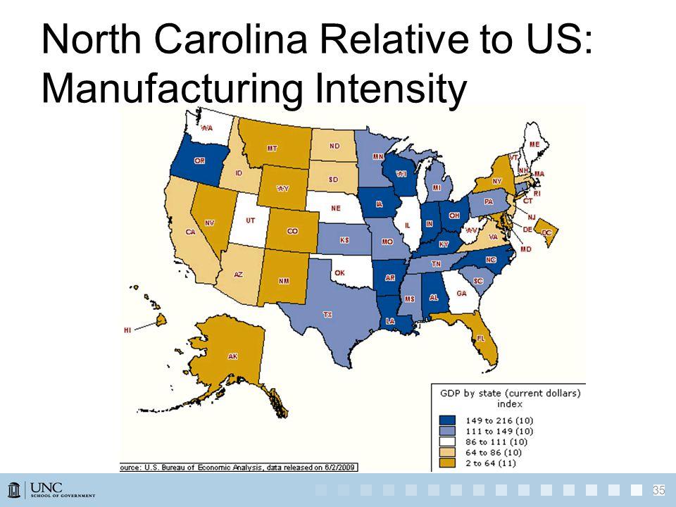 35 North Carolina Relative to US: Manufacturing Intensity