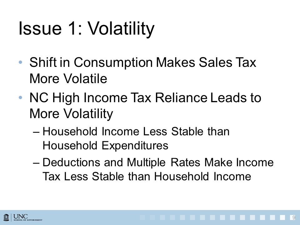 Issue 1: Volatility Shift in Consumption Makes Sales Tax More Volatile NC High Income Tax Reliance Leads to More Volatility –Household Income Less Sta
