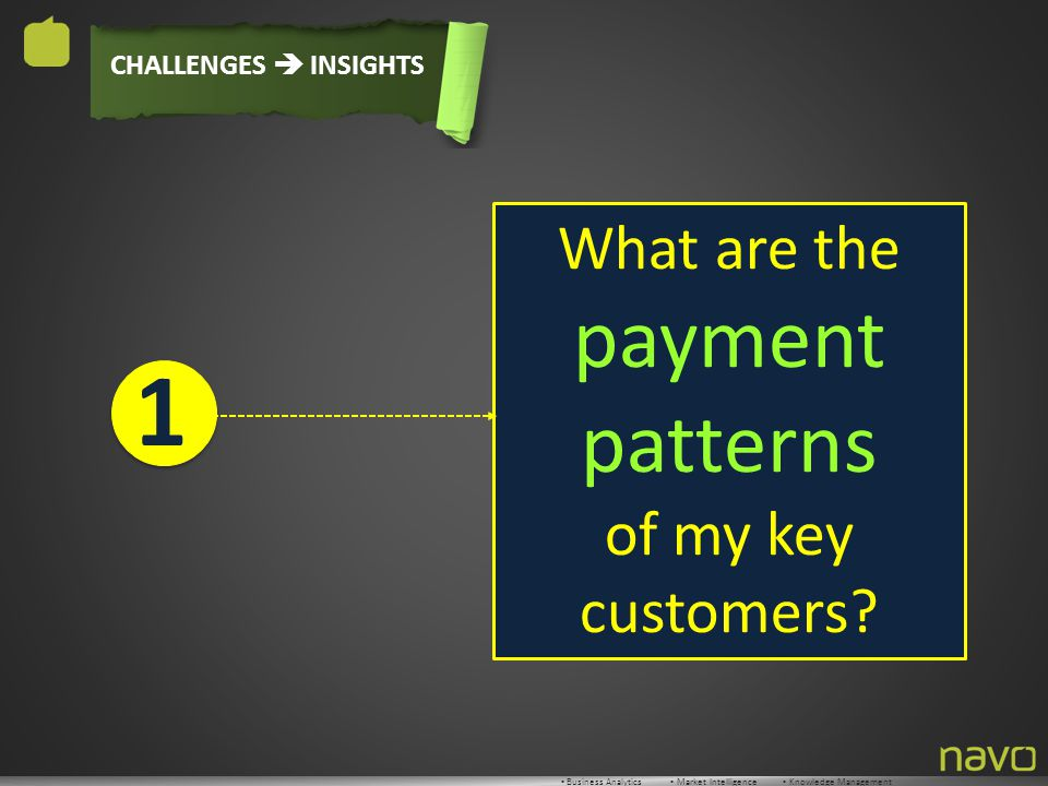 ▪ Business Analytics ▪ Market Intelligence ▪ Knowledge Management CHALLENGES  INSIGHTS What are the payment patterns of my key customers.